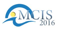 MCIS 2016